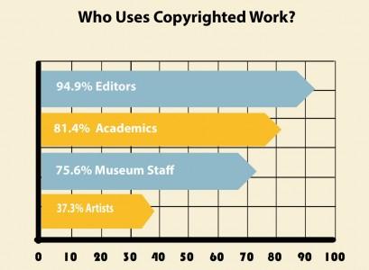 fair-use-caa-graphic-1