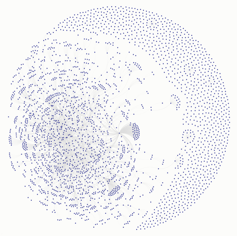 A Visualization of Influence in the History of Philosophy – Daily Nous